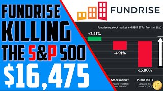 Fundrise Outperforming S&P 500 | Mid-Year Returns | Passive Income | FIRE Movement