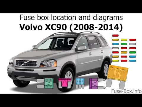 fuse box location and diagrams: volvo xc90 (2008-2014)