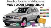 XC90 Fuse compartments 2006 - YouTube Volvo Xc Fuse Box Location on volvo s40 fuse box, volvo 164 fuse box location, volvo xc90 battery location, volvo xc90 cabin filter location, volvo 780 fuse box location, volvo xc90 relay location, volvo xc90 brakes, volvo v50 fuse box location, volvo xc90 hood, volvo xc90 lights, volvo s70 fuse box, volvo fuse panel, volvo vnl fuse box diagram, volvo xc90 starter location, volvo xc90 antenna location, volvo xc90 horn, volvo truck fuse box location, volvo v70 fuse box location, volvo 740 fuse box location, volvo v60 fuse box location,