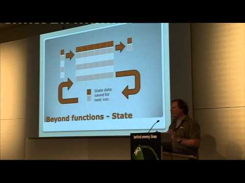 28c3: Automatic Algorithm Invention with a GPU