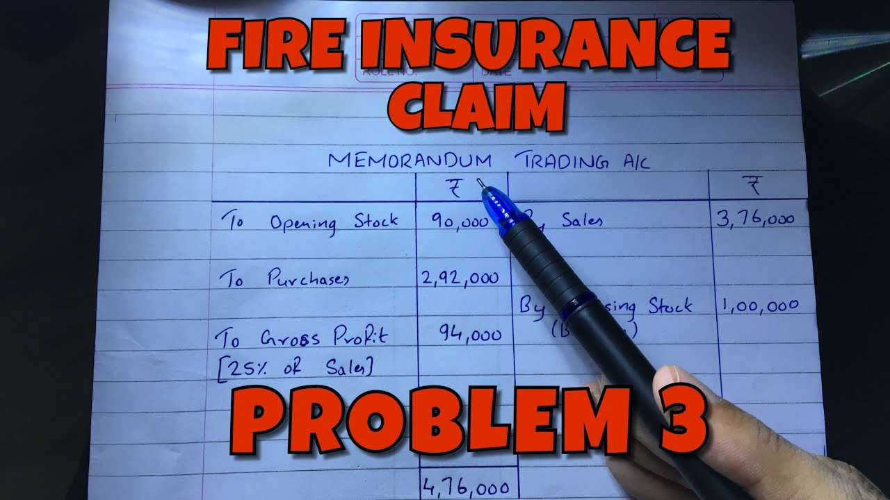 Fire Insurance Claim Problem 3 Financial Accounting By Saheb