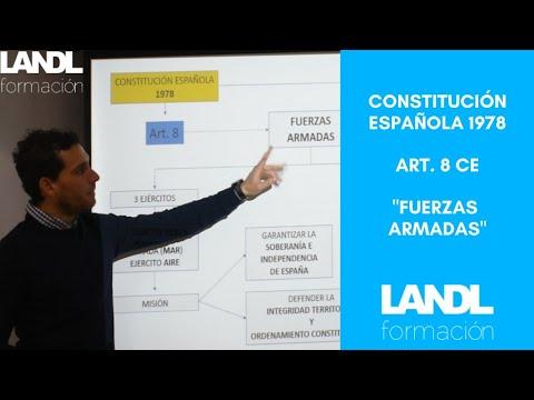 Constitución española 1978 para oposiciones y esquema artículo 8 título preliminar