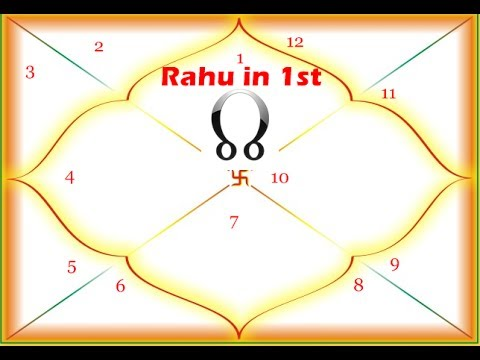 rahu in first house astrology