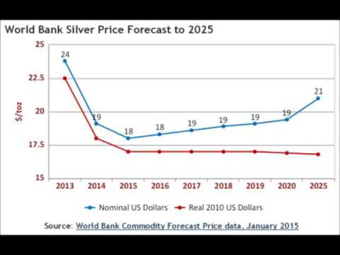 5 Year Silver Price Forecast – What do the 'experts' say?