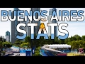 Formula E Buenos Aires: All The Stats You Need To Know!