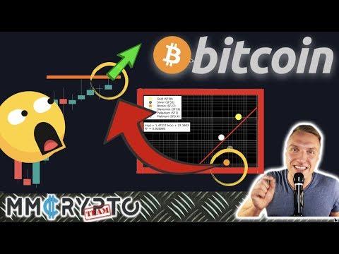 tagad bitcoin ir likumīgāks, jo jūs varat tirgot opcijas forex trading brokeri ieguldīt virtuālā valūta