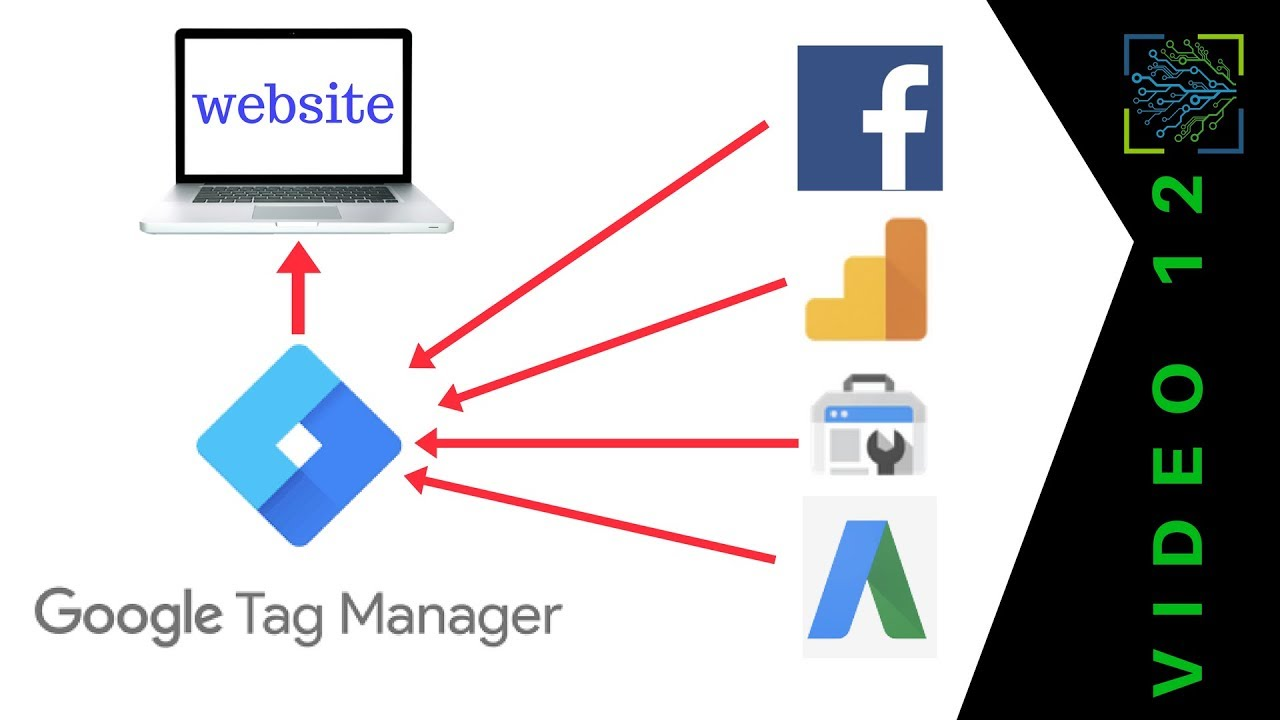 How To Set Up Your Analytics And Retargeting Using Google Tag Manager | V12