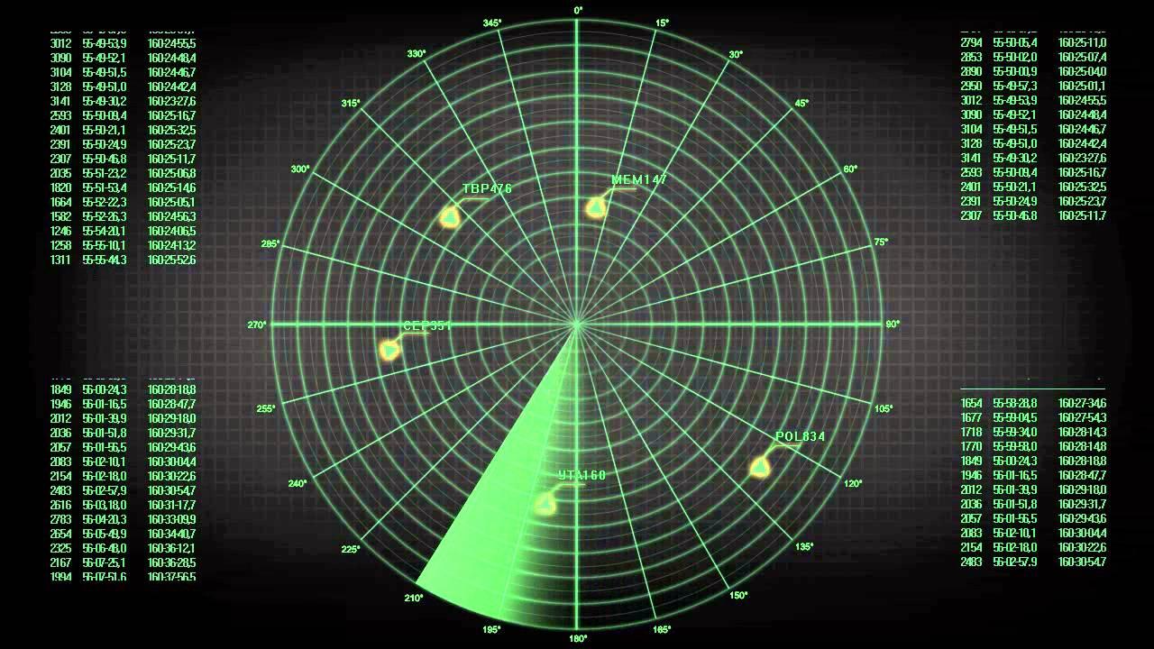 авиационный радар Radar Youtube