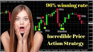Incredible price action strategy for Binary options and Nadex with  96% winning rate