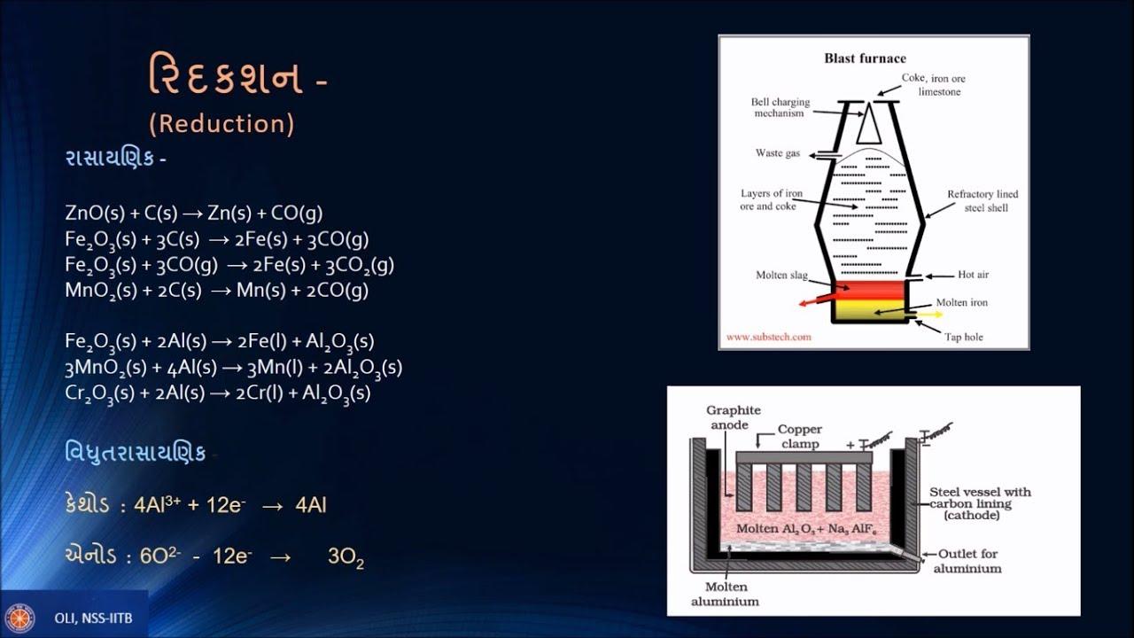 ધાતુઓ (ભાગ ૧) - Metals (Part 1) - Class 10 Science - Gujarati