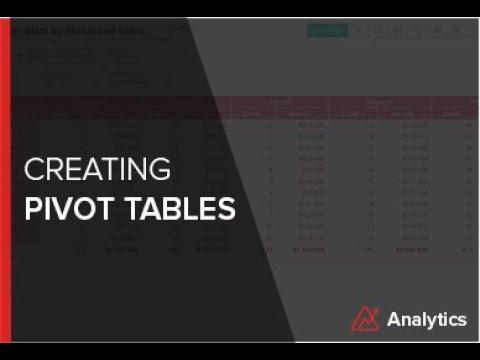 Creating Pivot Table l Zoho Analytics Helop