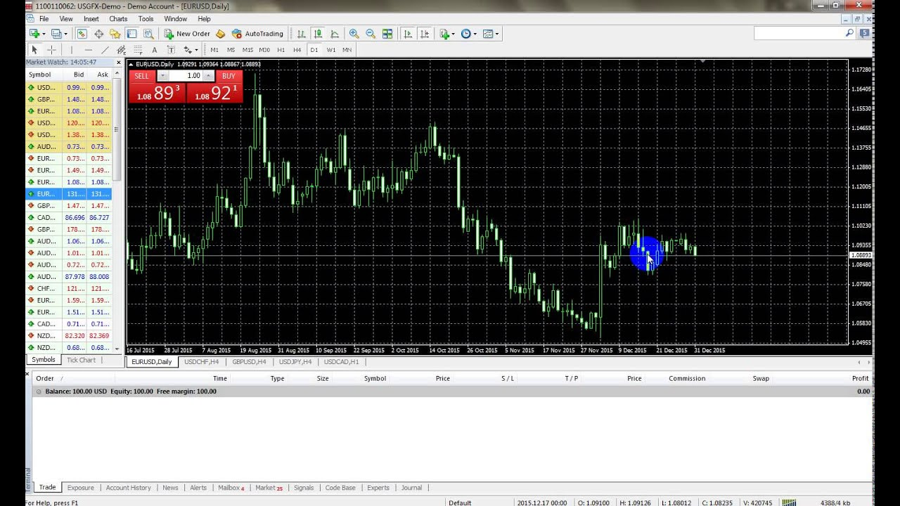 Forex trading video tutorials