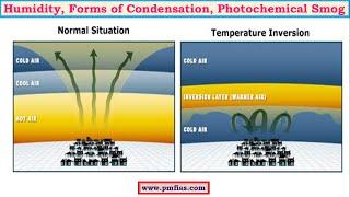 C13-Humidity, Relative Humidity, Dew Point, Evaporation, Condensation upsc ias