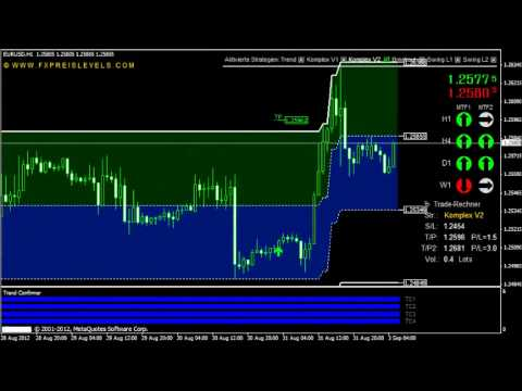 Stop out level explained forex mt4