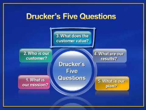 Peter Drucker's Five Questions