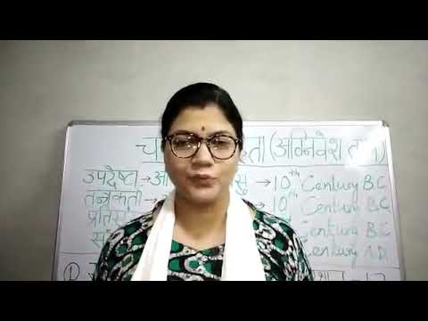 CHARAK SAMHITA & THE SEQUENCE  OF ITS  STHANAS BY Dr. SANGHAMITRA DASH