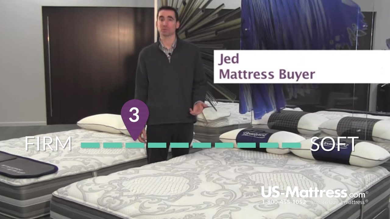simmons beautyrest recharge world class ii luxury firm mattress - Simmons Beautyrest World Class