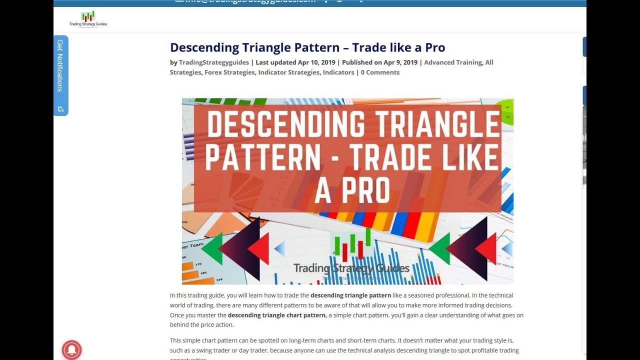 Advanced Trading Charts - Intertrader
