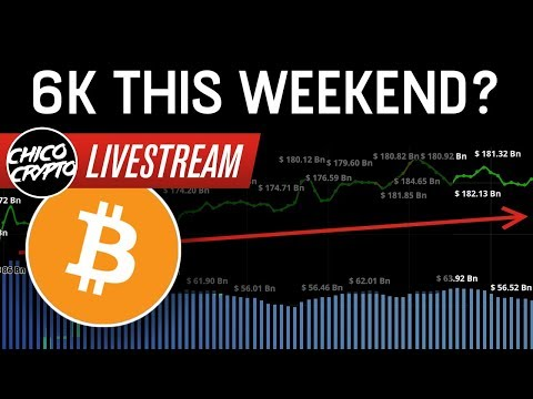 Bitcoin Sets The Stage For 6k? Or 1 More MAJOR Dip!? China Bans Bitcoin Mining??