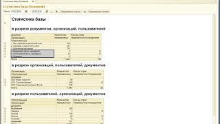 1С БЖ 3.0 Звіт Статистика користувачів