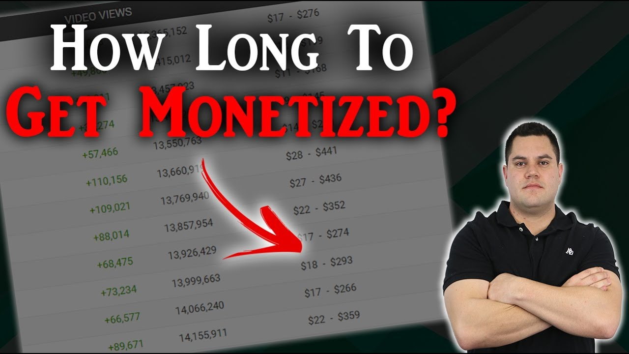 How Long It Takes To Get Monetized On YouTube