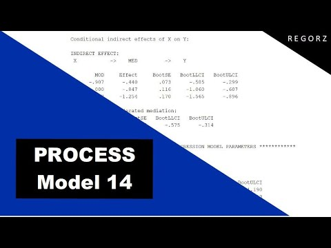 Moderated Mediation With PROCESS Model 14 (SPSS)