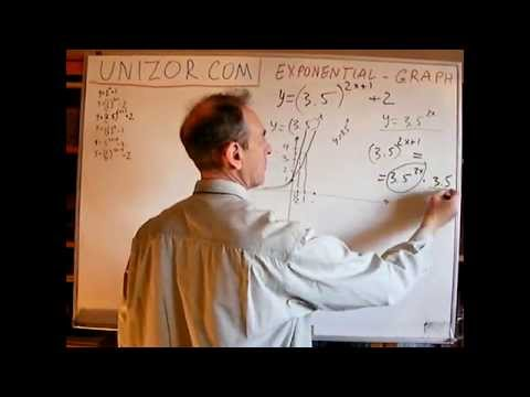 Exponential Function ☆ Introduction ☆ Algebra Lecture