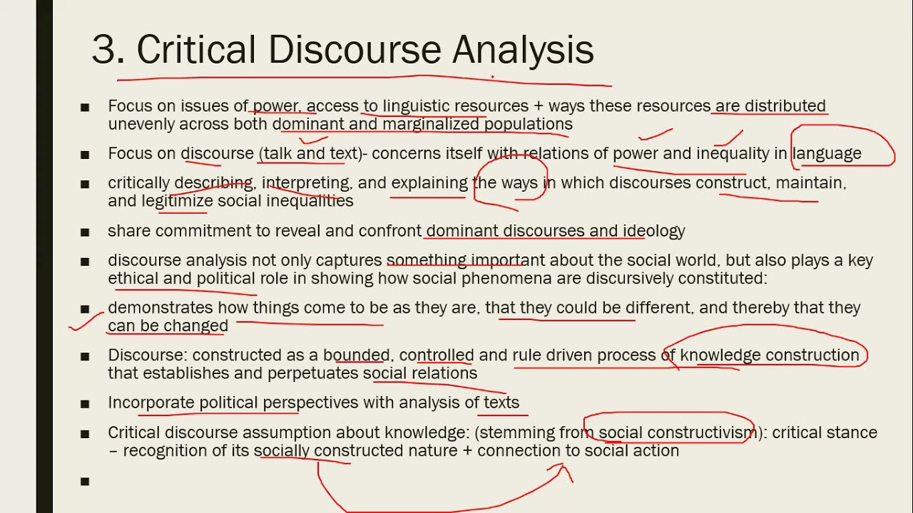 Intro to Critical Discourse Analysis as Critical Research Genre/ Approach  in Urdu with Examples