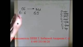 Урок №12  Как составить задачу  ч3  Составляем задачу