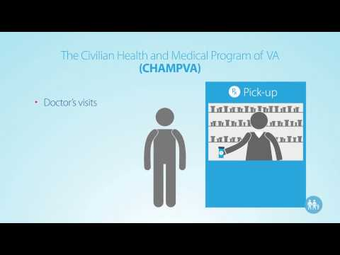 Explore VA benefits: Overview of benefits for spouses