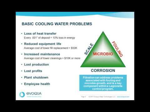 Evoqua Presents Cooling System Filtration: Methods & Benefits Webinar
