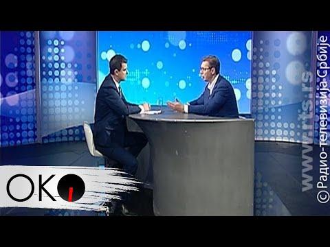 Oko: Aleksandar Vučić