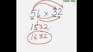 EasyCal 5  Direct Multiplication 2 digit number x 2 digit number