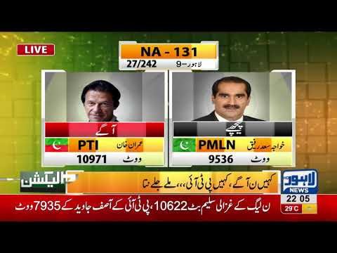 PTI takes majority NA-seats from Lahore, unofficial results