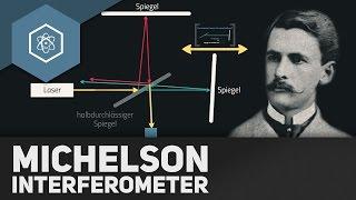 Das Michelson-Interferometer – Interferenz