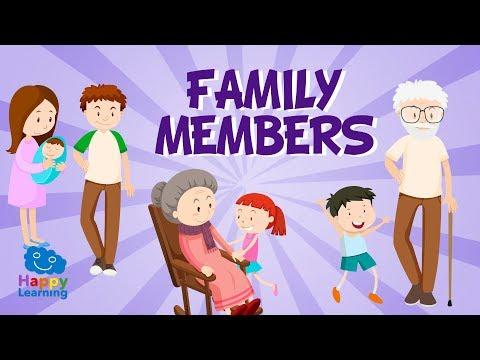miembros-de-la-familia-en-inglés-|-vídeos-educativos-para-niños.-aprende-inglés