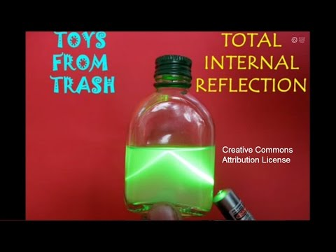 TOTAL INTERNAL REFLECTION - TAMIL - See how light bends!