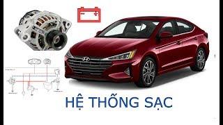 Ô tô Gốc Me : Hệ thống sạc trên ô tô - lý thuyết