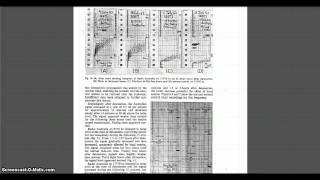 Effect of high-altitude nuclear explosions on H.F. communicatins