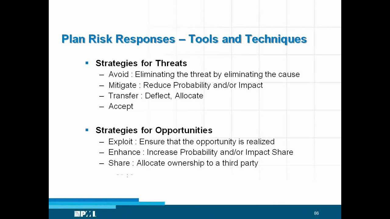 Risk Response Strategies for Negative Risks or Threats