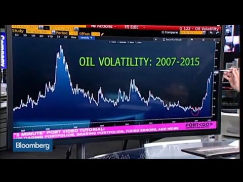 Is Oil Price Volatility The New Norm?