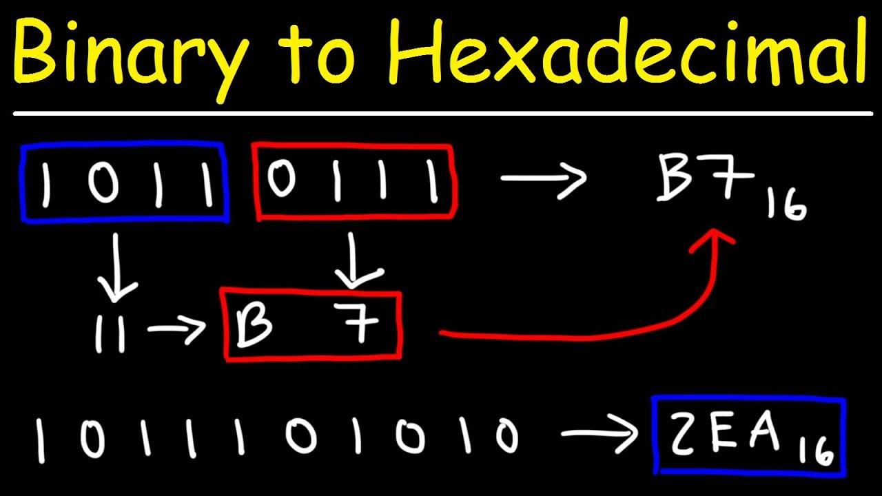 Hexa ke binary options gaa all stars 2021 bettingadvice
