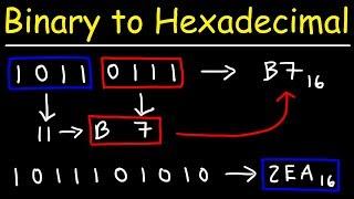 How To Convert Binary to Hexadecimal