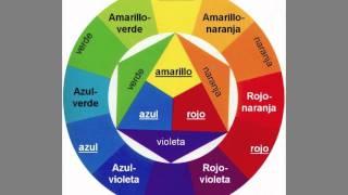 Los Colores-El Círculo Cromático