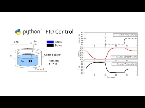 PID Control in Python - YouTube