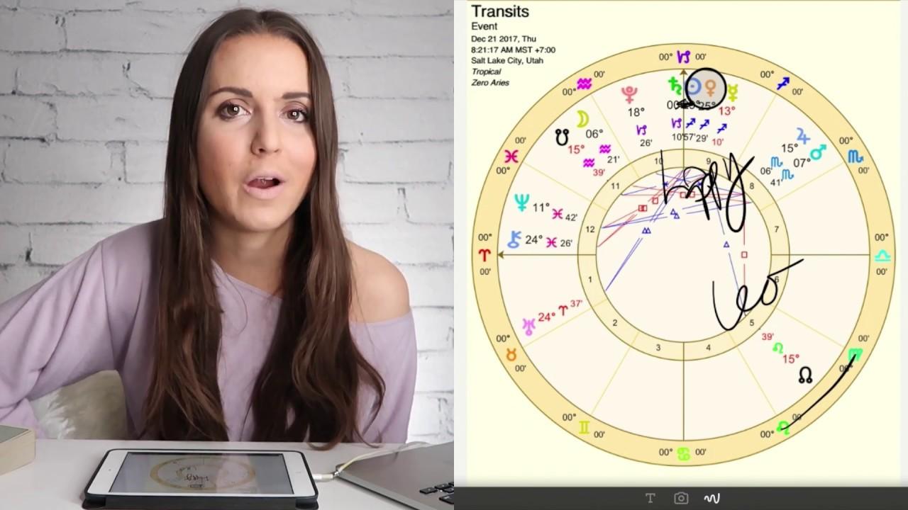 leo december 29 weekly horoscope
