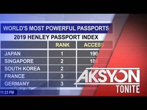 Philippine passport, tumaas ang ranking