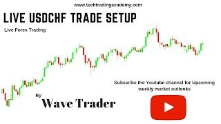 Live Forex Trading  ( USDCHF Trade Setup )