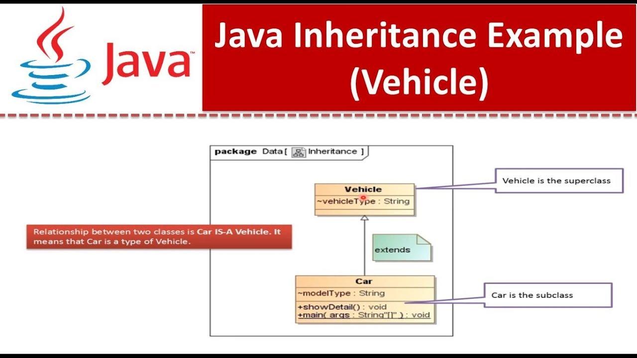 Java tutorial java inheritance example vehicle youtube java tutorial java inheritance example vehicle baditri Image collections