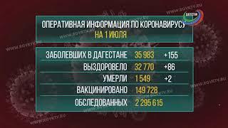 В Дагестане коронавирус подтвердился у 155 человек